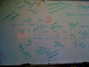 Left end of whiteboard timeline small