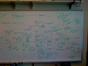 Right end of whiteboard timeline small